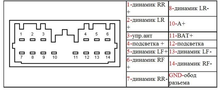 Инструкция По Использованию Магнитофона Митсубиси Кольт