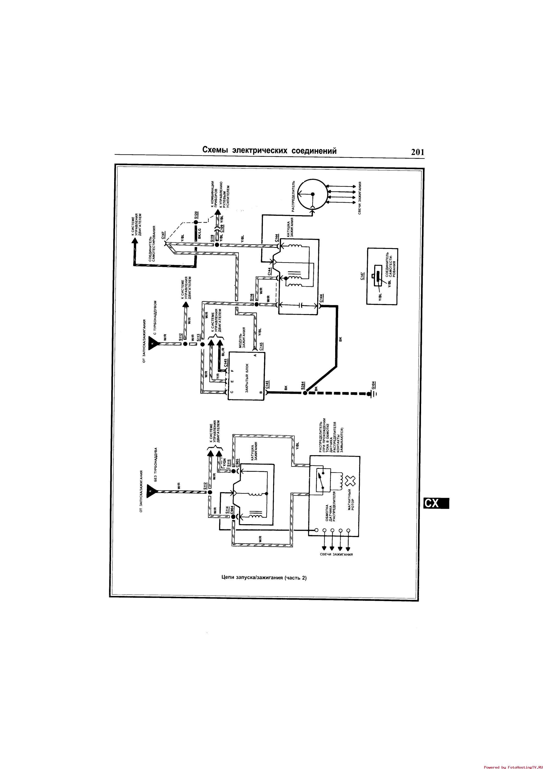 94 F150 Fuse Box Diagram