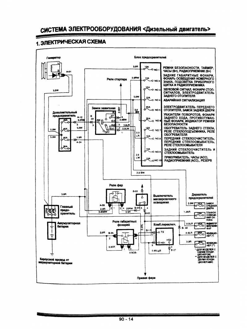 Chrysler voyager схема электрическая| Обозначения на схемах