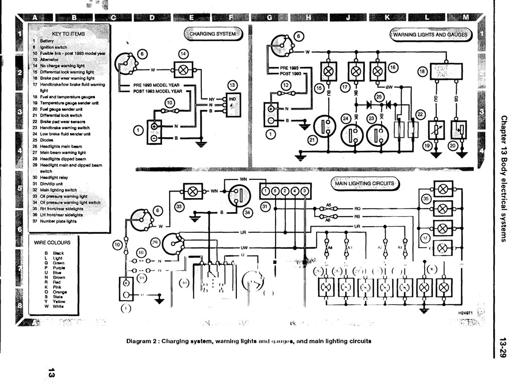 land rover discovery radio wiring diagram on wiring diagram 1996
