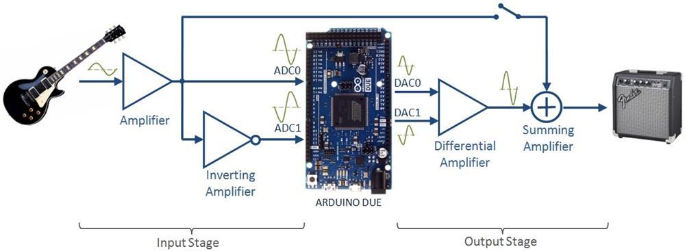 Planet Audio Amp Wiring Diagram Links Circuit Ideas I Projects I Schematics I Robotics