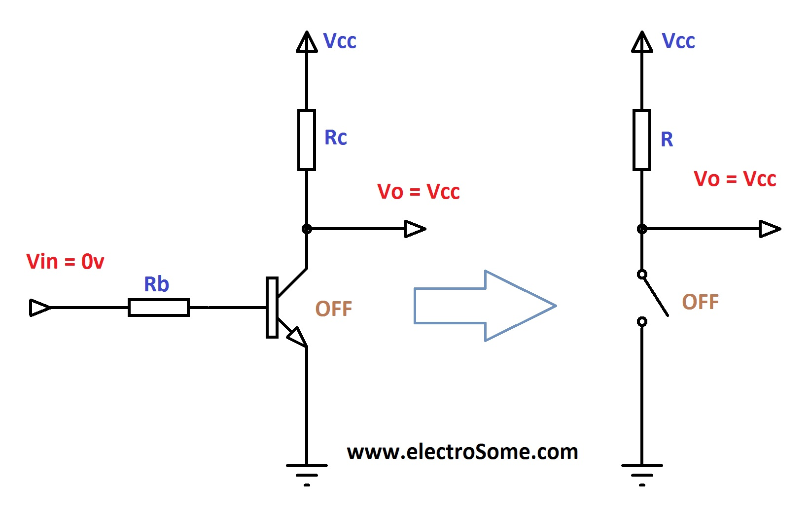 hight resolution of transistor as a switch off