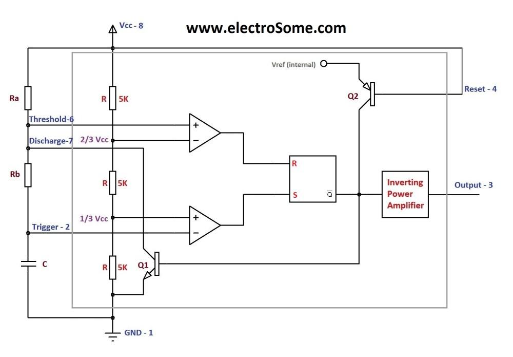 medium resolution of astable multivibrator using 555 timer block diagram