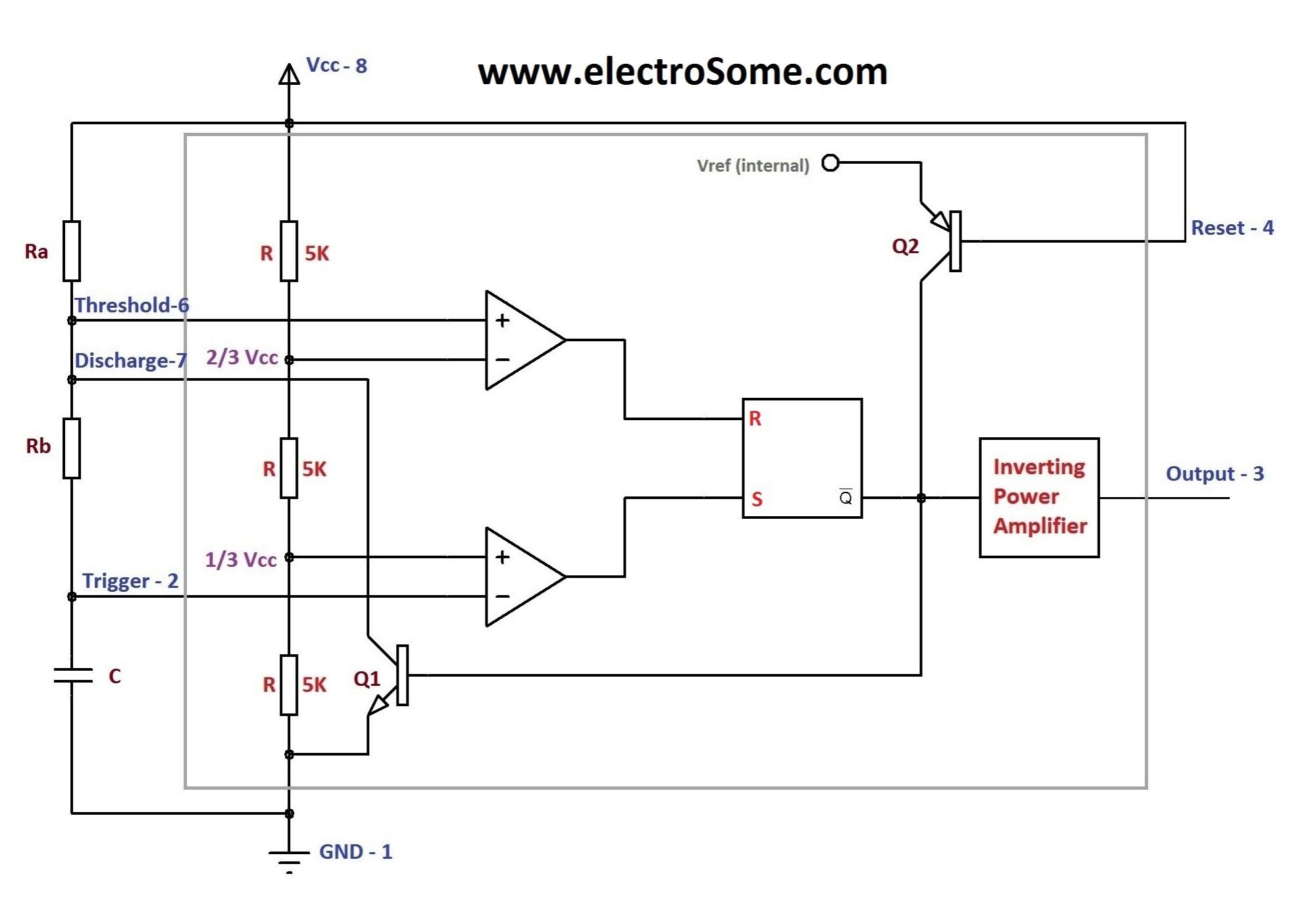 hight resolution of astable multivibrator using 555 timer block diagram
