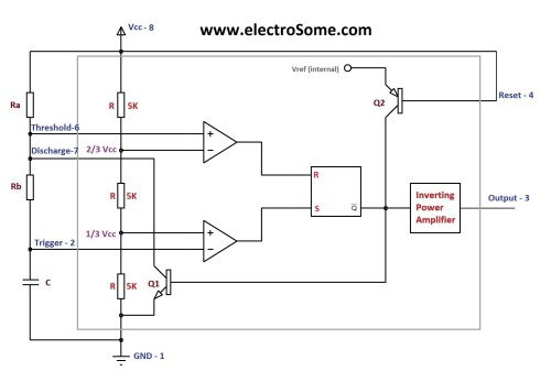 small resolution of astable multivibrator using 555 timer block diagram