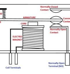 electromagnetic relay diagram [ 1255 x 704 Pixel ]
