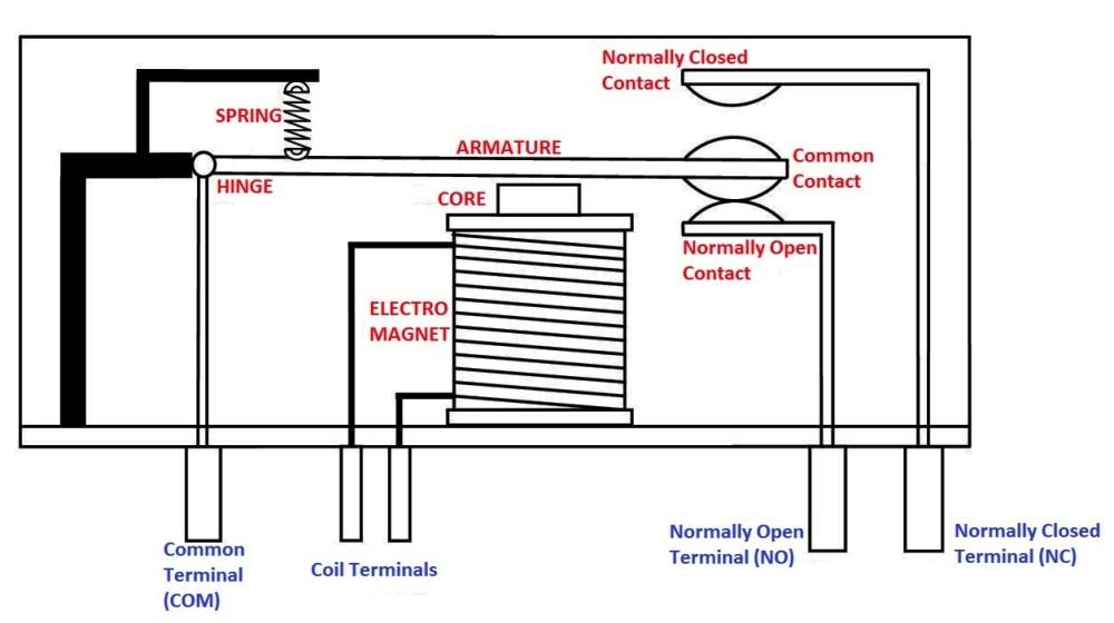 medium resolution of electromagnetic relay diagram