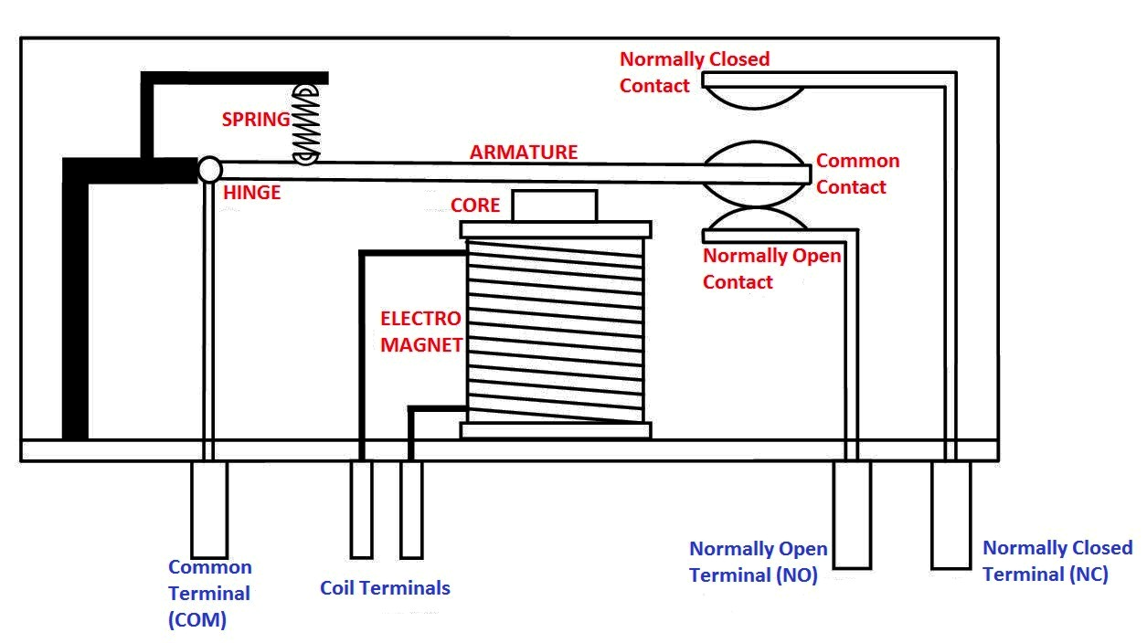 hight resolution of electromagnetic relay diagram