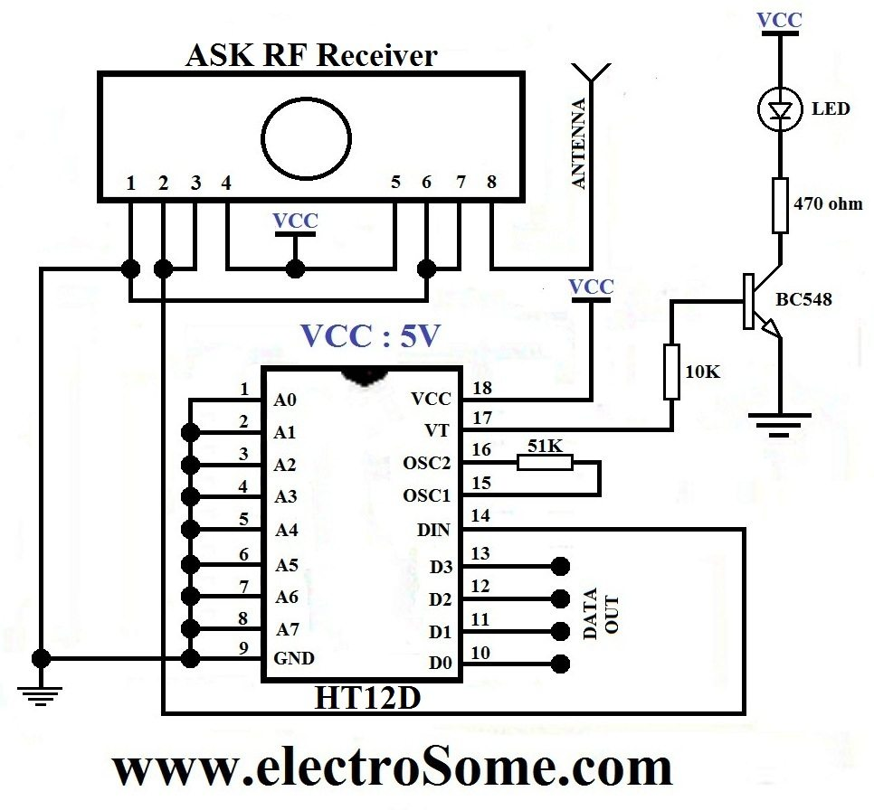 ASK RF Transmitter and Receiver + IC HT12D HT12E