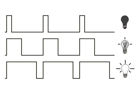 pulse width modulation control circuit