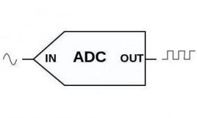 PIC Microcontroller MPLAB XC8 Tutorials