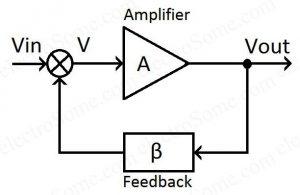 Temperature Control Loop Schematic, Temperature, Free