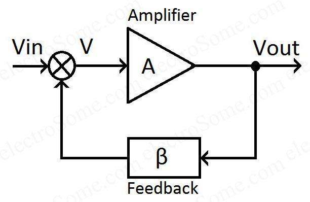 block diagram of opamp