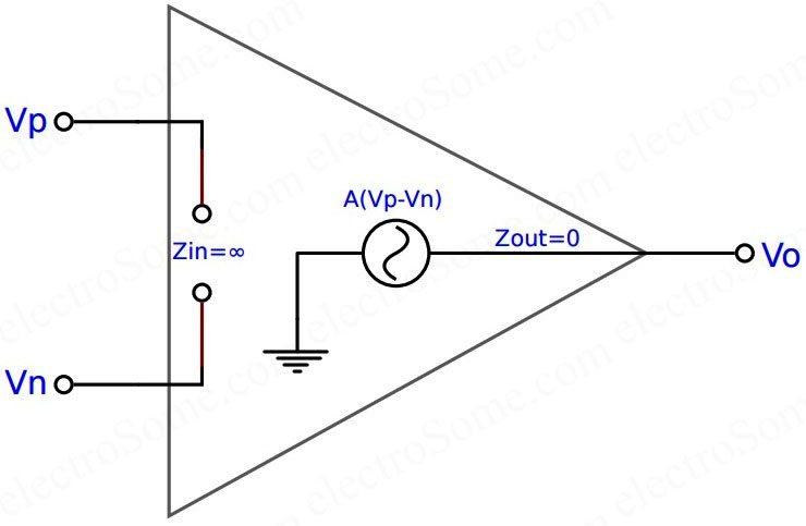 Figure 3-11.block Diagram Of An Operational Amplifier