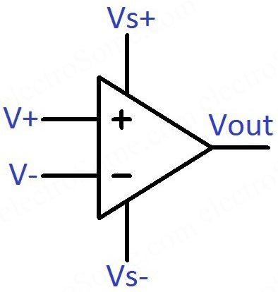 Op Amp Pin Diagram, Op, Free Engine Image For User Manual