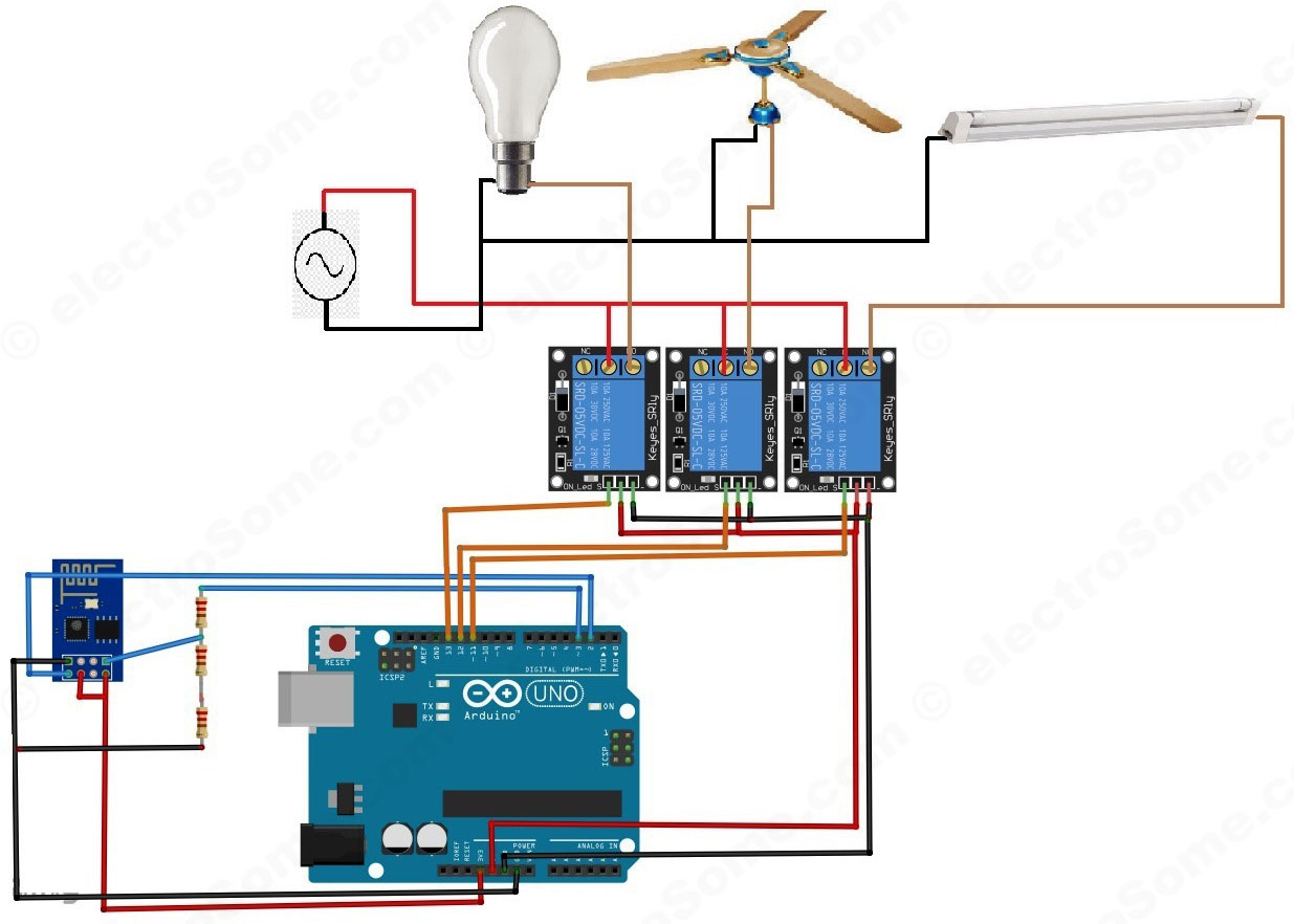dld mini projects circuit diagram the black cat plot home automation using arduino and esp8266 module