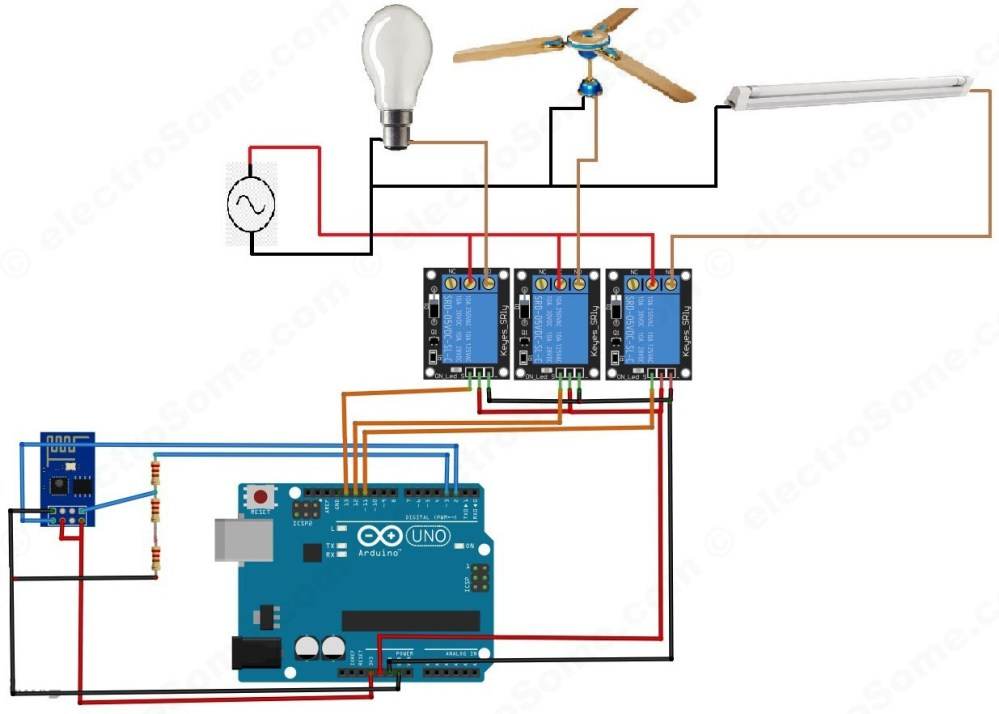 medium resolution of home automation using arduino and esp8266 module ethernet wiring diagram on home automation solar integration