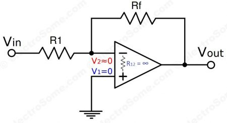 What is Virtual Ground in Opamp