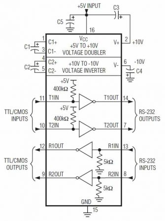How to solve MAX232 / MAX3232 Heating or Burning problem