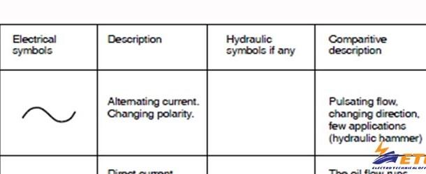 Main electrical simbols for ETO