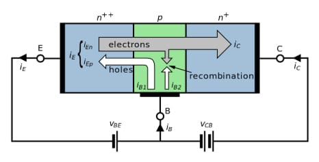 What is Bipolar junction transistor?