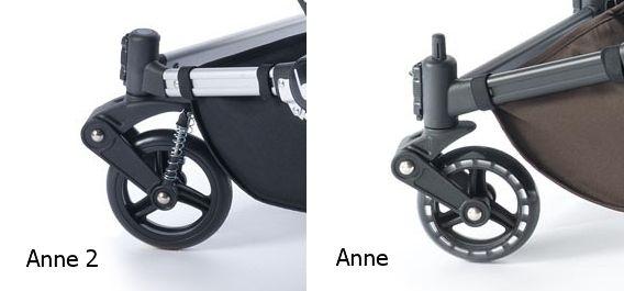 Anne vs Anne 2