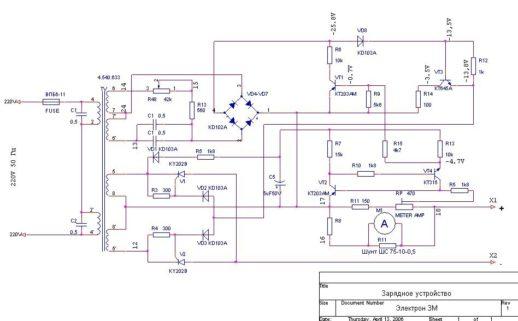 Electron diagram 3m