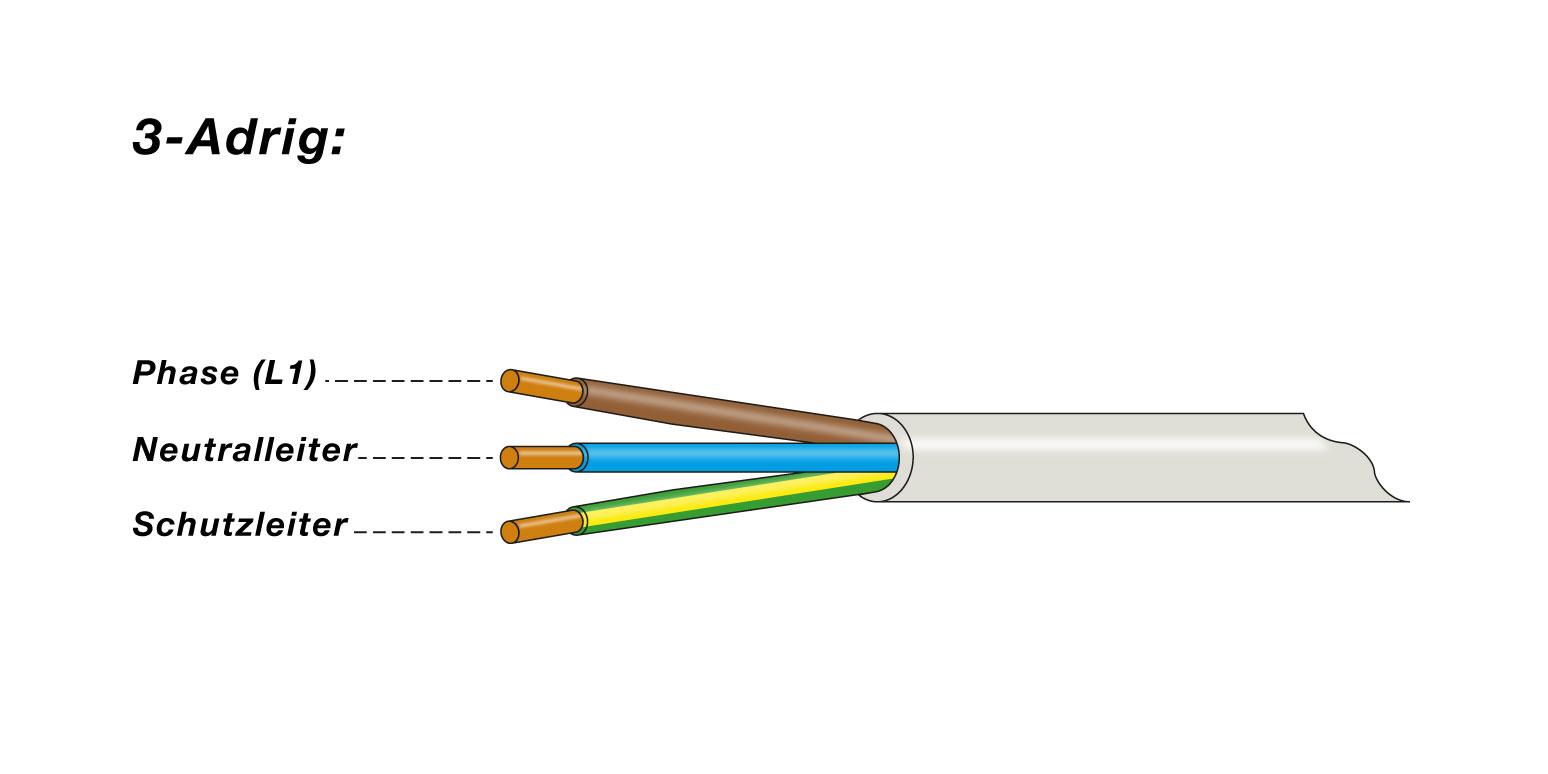5 Adriges Kabel Lampe Und Steckdose Anschliessen Caseconrad Com