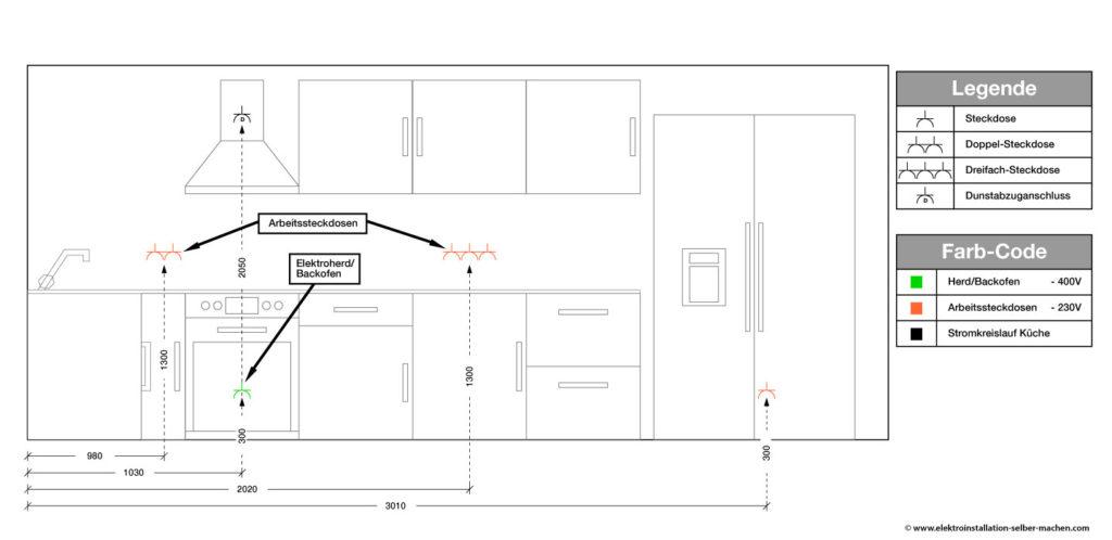 Wohnzimmer Planung Ikea