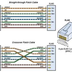 Cat6 Jack Wiring Diagram Goodman Air Handler Thermostat Kabel Per Meter / Op Rol