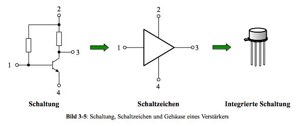 Elektronik Kurs