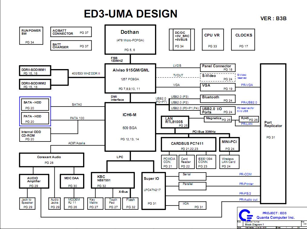 Quanta Computer Inc Schematics