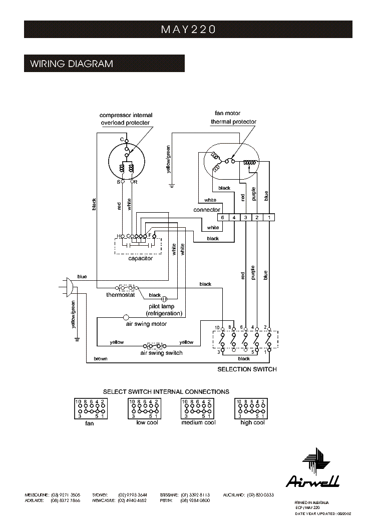 kawasaki klf300c wiring diagram outter ear labeled human klf 185 schematic 33 images airwell may 220 pdf 1 diagrams for diy