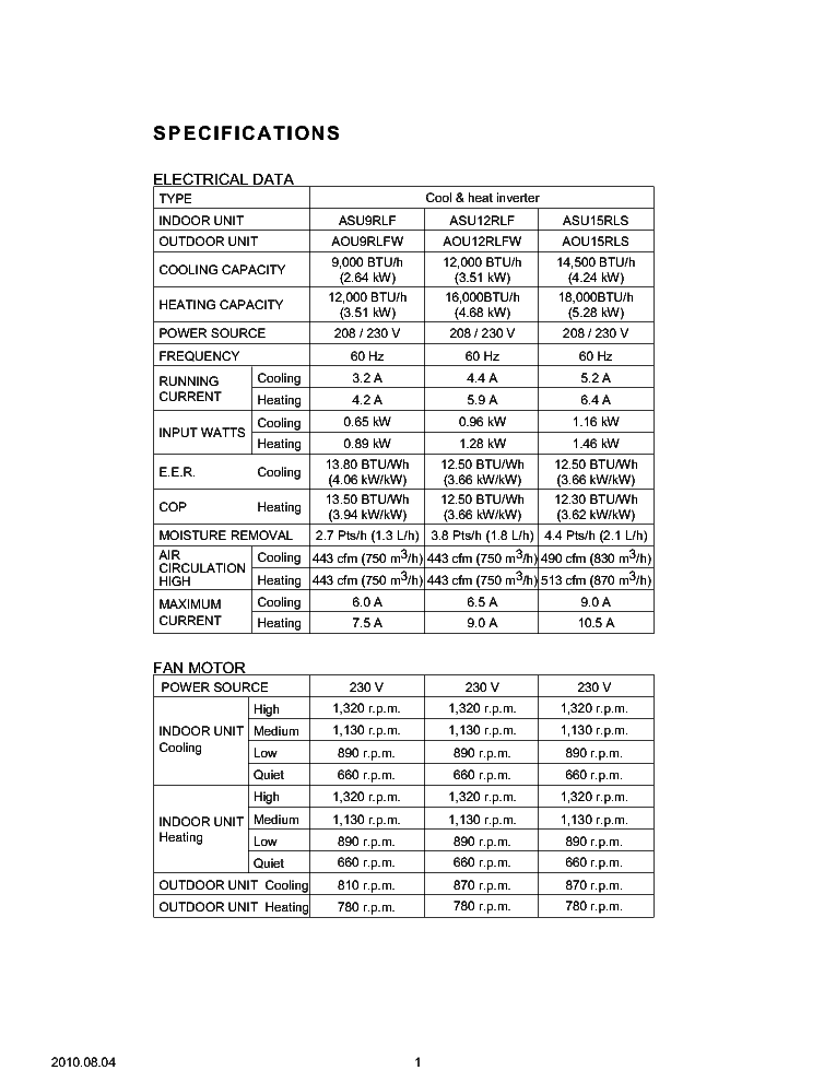 FUJITSU ASU9RLF ASU12RLFW ASU15RLS1 Service Manual