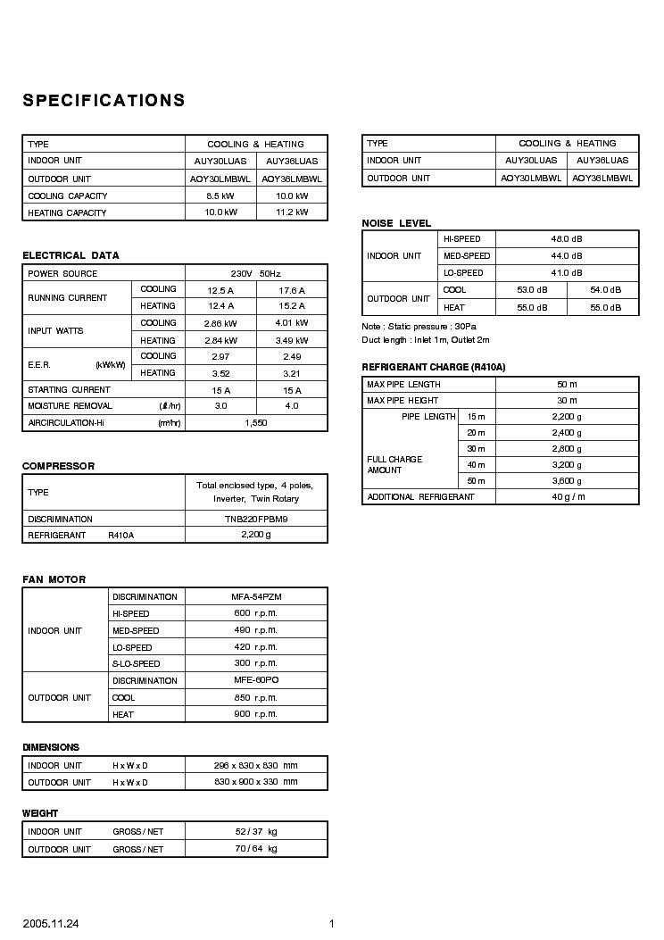 FUJITSU AUY30-36LUAS AOY30-36LMBWL Service Manual download