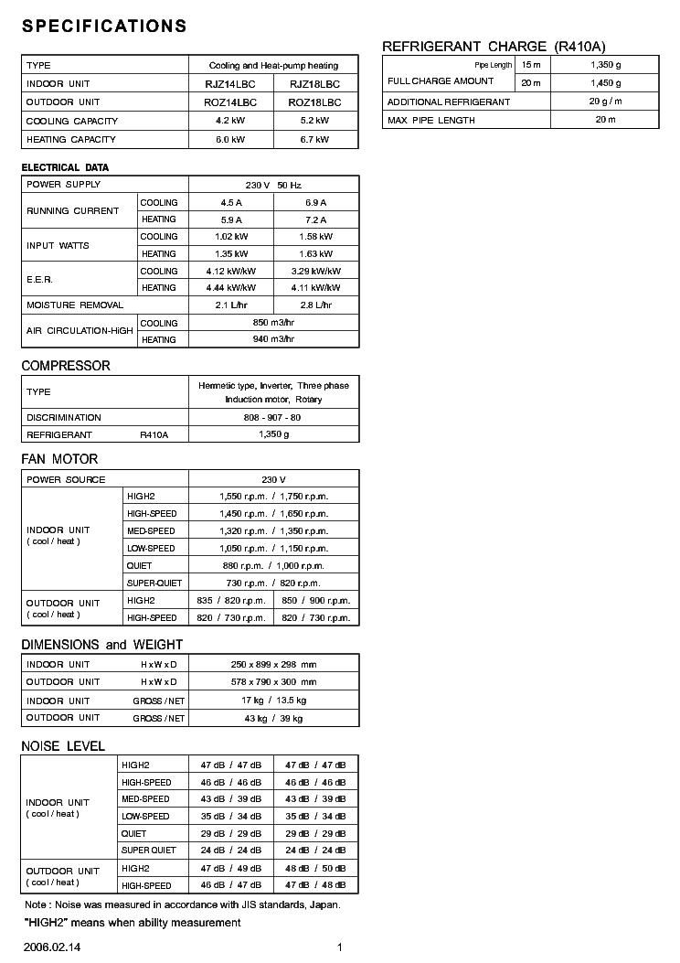 FUJITSU RJZ14 RJZ18LBC Service Manual download, schematics