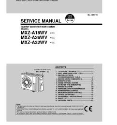 mitsubishi mxz a18wv mxz a26wv mxz a32wv service manual 1st page  [ 910 x 1290 Pixel ]