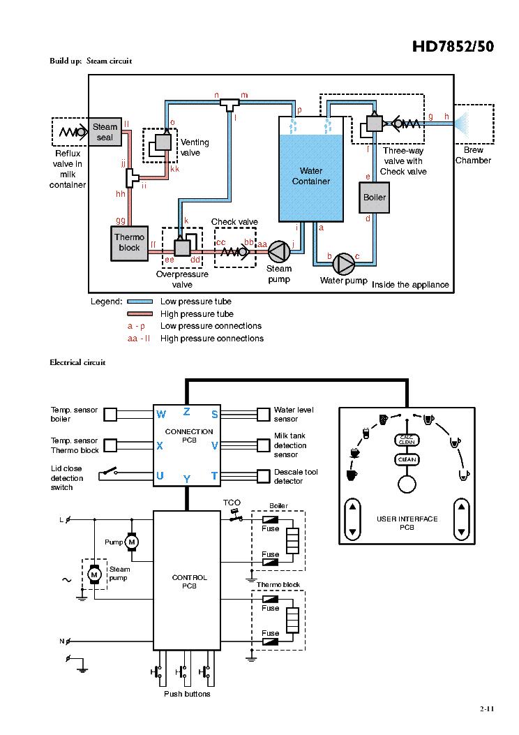 PHILIPS HD7852-50 COFFEE MAKER SENSEO Service Manual