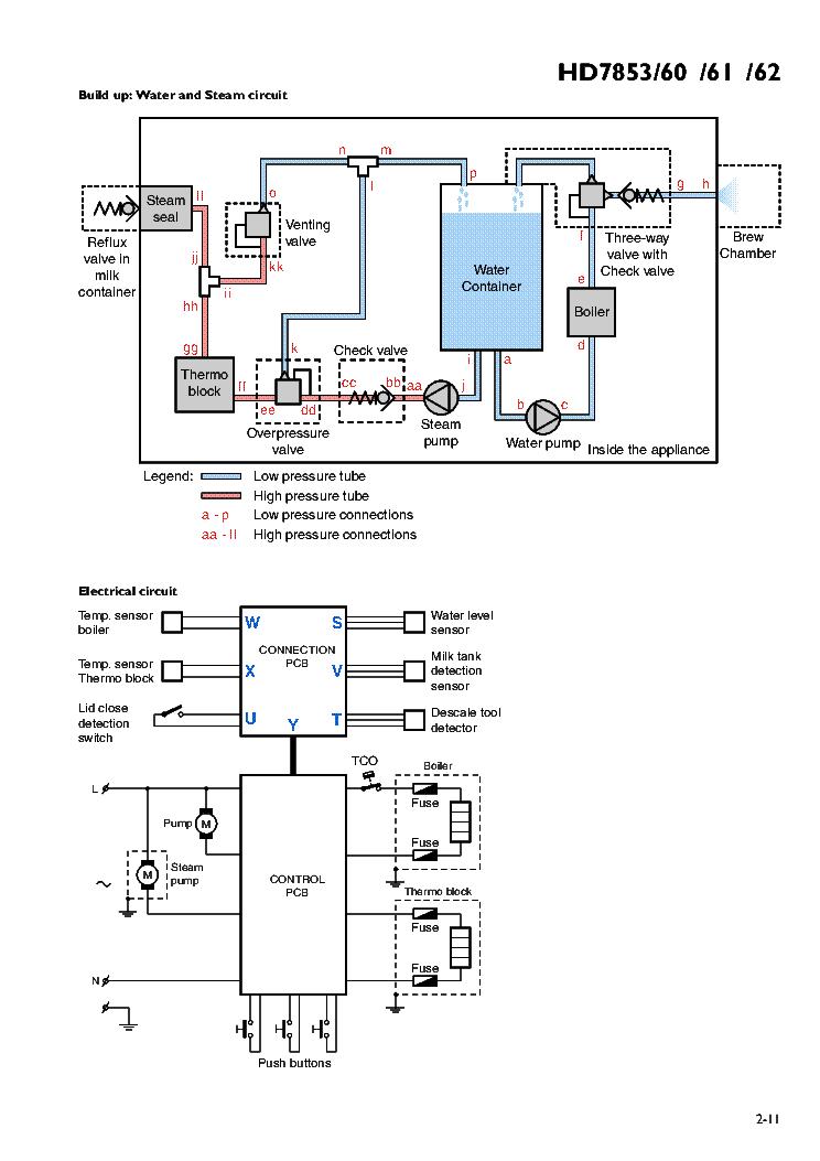 PHILIPS HD7853-60A HD7853-61 HD7853-62 COFFEE MAKER SENSEO