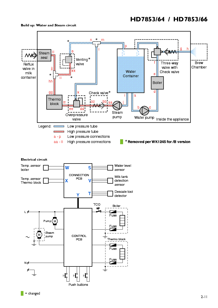 PHILIPS HD7853 64 66 Service Manual download, schematics