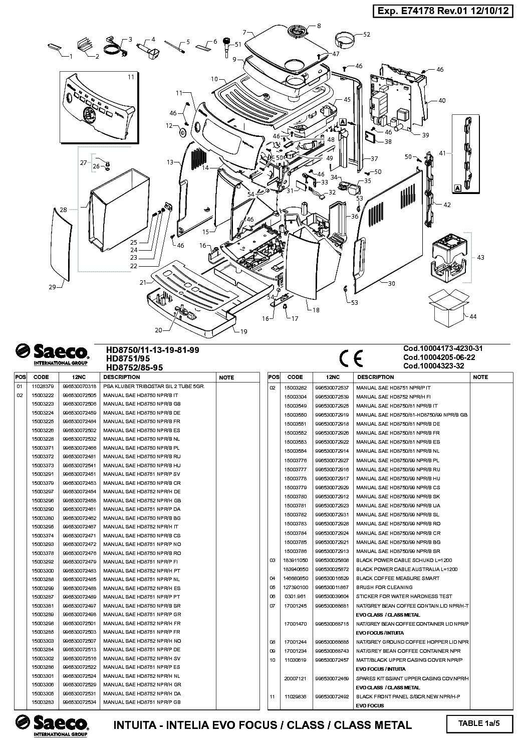 PHILIPS SAECO HD8750 HD8751 HD8752 ESPRESSO MAKER Service