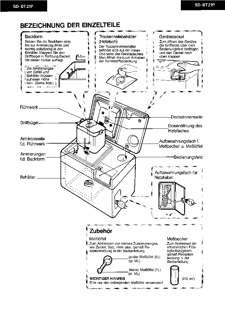 PANASONIC SD BT21P Service Manual download, schematics