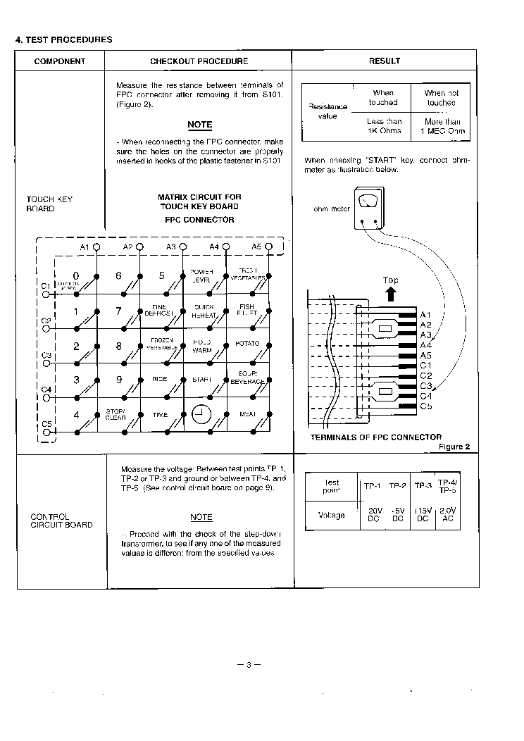 SANYO EM-F560 SM Service Manual download, schematics
