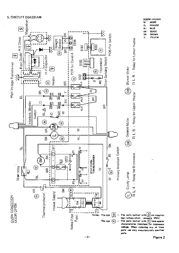 SANYO EM-OV6 SM Service Manual download, schematics