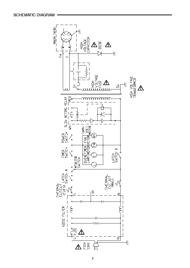 SANYO EM-S1067 SM Service Manual download, schematics