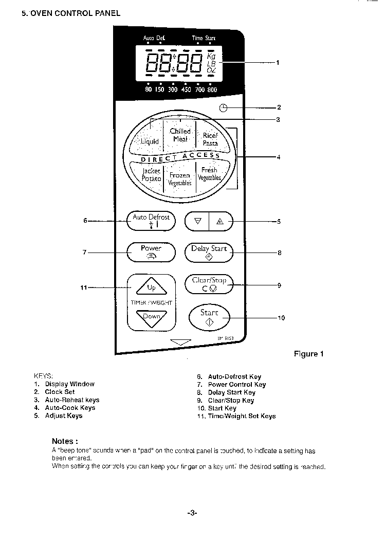 SANYO EM-S153 SM Service Manual download, schematics