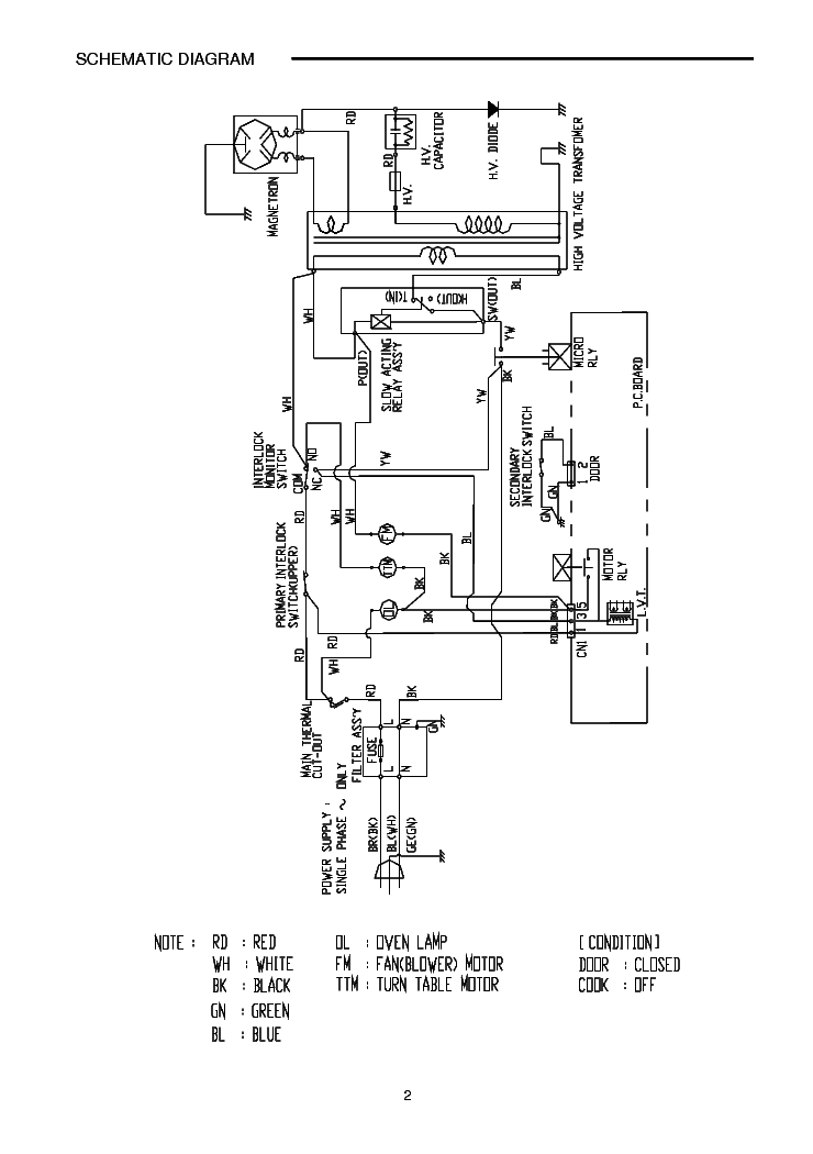 SANYO EM-S1577W SM Service Manual download, schematics