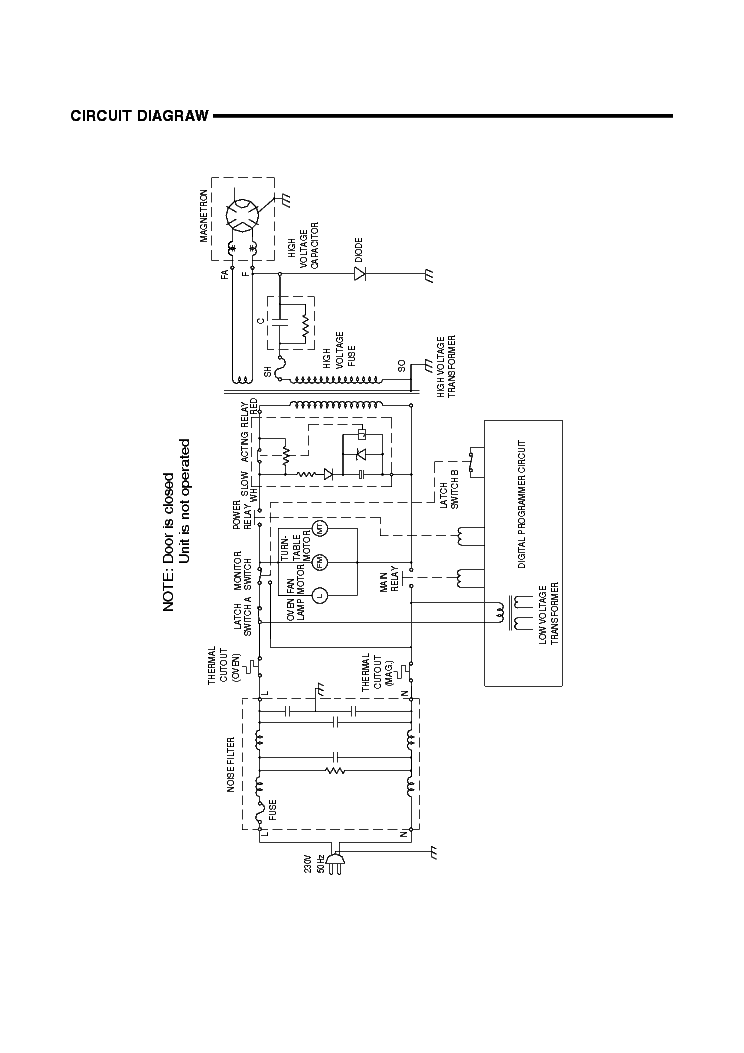 SANYO EM-S170 SM Service Manual download, schematics