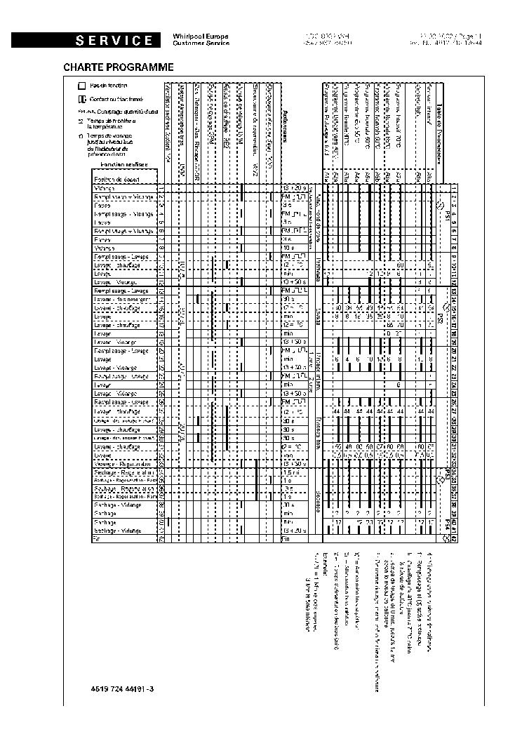 WHIRLPOOL ADG8962WH Service Manual download, schematics