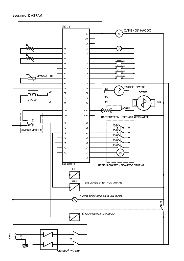 CANDY W105TX Service Manual download, schematics, eeprom